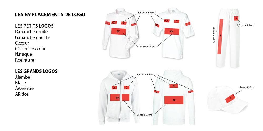 [FAQ] Comment positionner ses logos ?